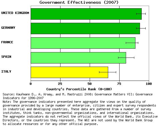 effectiveness_2007_0